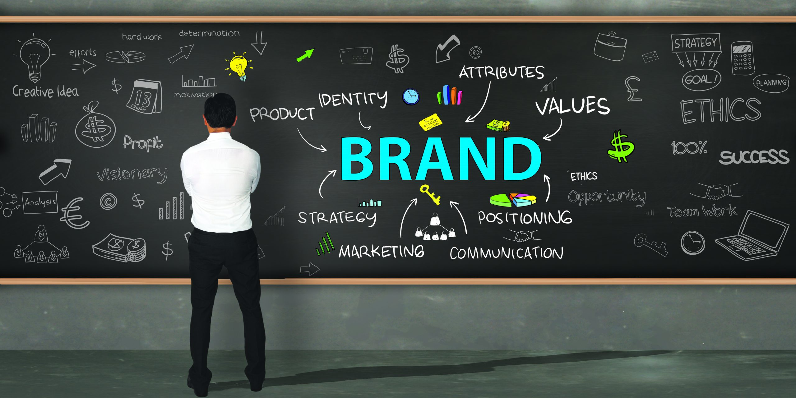 Brand. Motivational Inspirational Business Marketing Words Quote